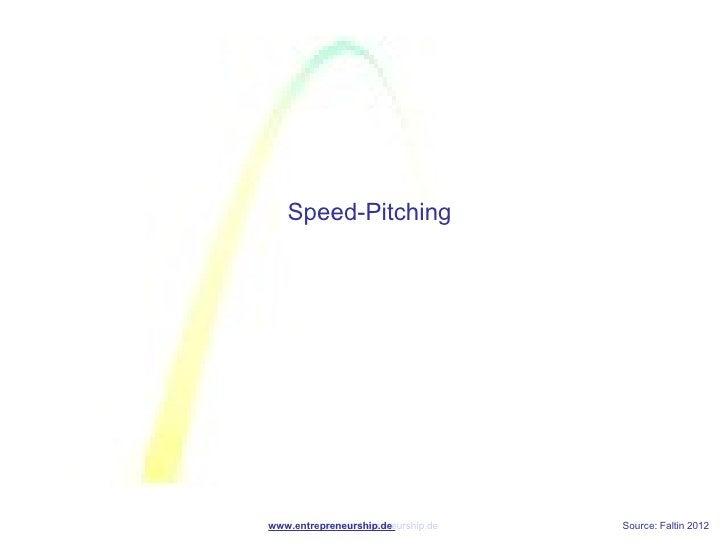 Speed-Pitchingwww.entrepreneurship.de          www.entrepreneurship.de   Source: Faltin 2012