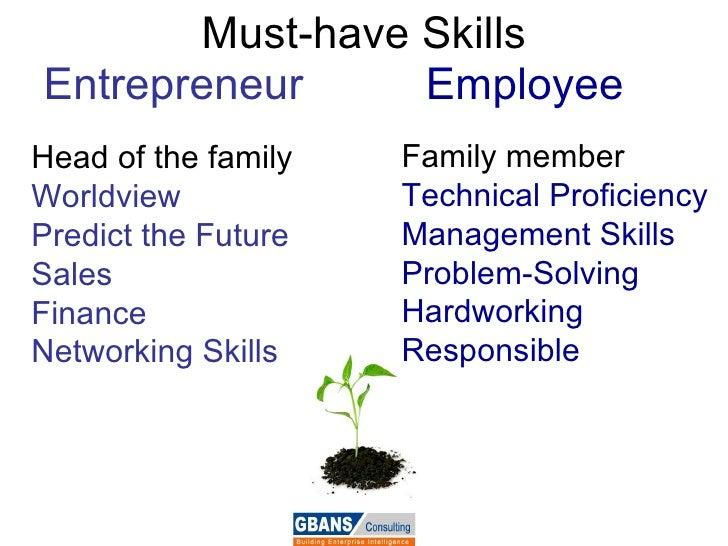 entrepreneurs vs salaried workers Opportunity vs necessity: understanding the heterogeneity of female micro-entrepreneurs gabriela calderon, leonardo iacovoney, and.