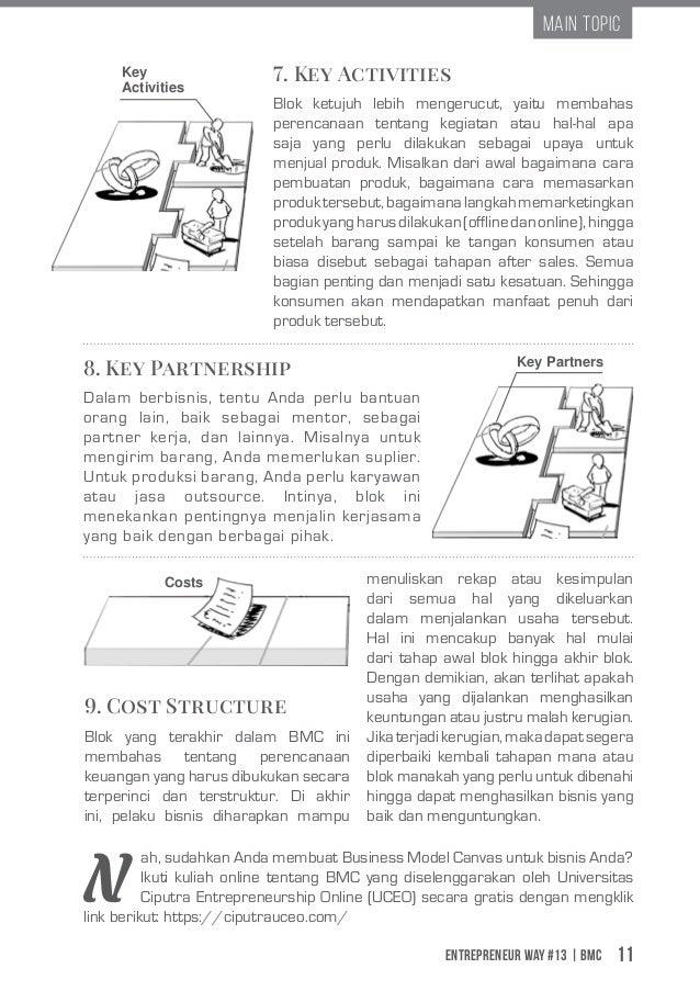Entrepreneur Way #13 | BMC 11 7. Key Activities Blok ketujuh lebih mengerucut, yaitu membahas perencanaan tentang kegiatan...