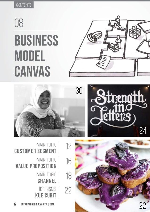 Entrepreneur Way #13 | BMC6 Contents Business Model Canvas Main Topic Customer Segment Main Topic Value Proposition Main T...