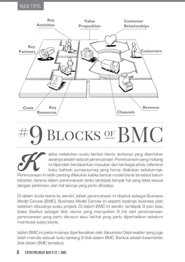 Entrepreneur Way #13 | BMC8 etika melakukan suatu bentuk bisnis, tentunya yang diperlukan awalnya adalah sebuah perencanaa...