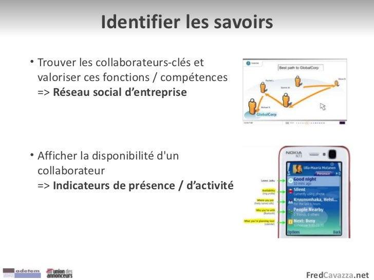 FredCavazza.net Identifier les savoirs • Trouver les collaborateurs-clés et valoriser ces fonctions / compétences => Résea...