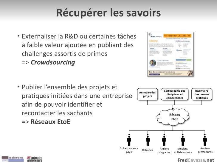 FredCavazza.net Récupérer les savoirs • Externaliser la R&D ou certaines tâches à faible valeur ajoutée en publiant des ch...