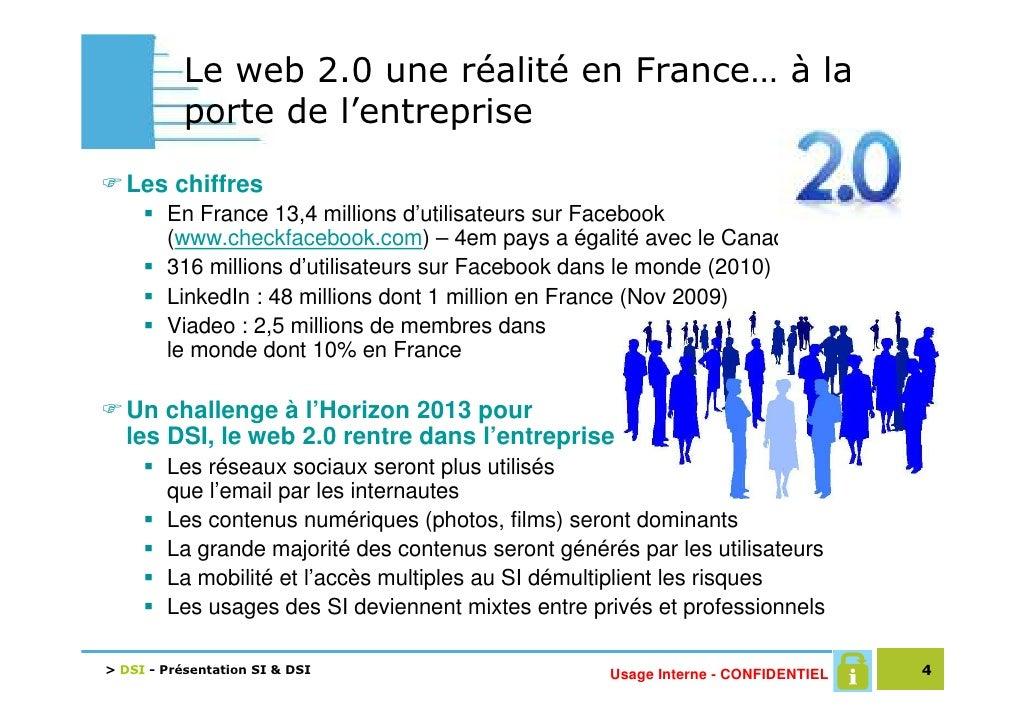 Le web 2.0 une réalité en France… à la            porte de l'entreprise    Les chiffres         En France 13,4 millions d'...