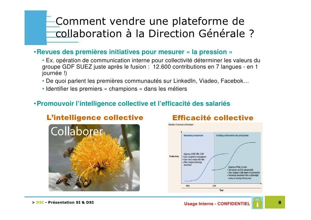 Comment vendre une plateforme de            collaboration à la Direction Générale ? •Revues des premières initiatives pour...