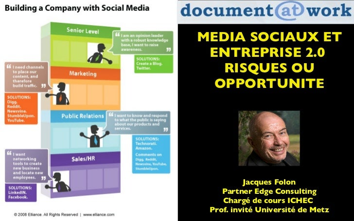MEDIA SOCIAUX ET ENTREPRISE 2.0  RISQUES OU OPPORTUNITE SOURCE: http://ictkm.files.wordpress.com/2009/07/social-media-band...