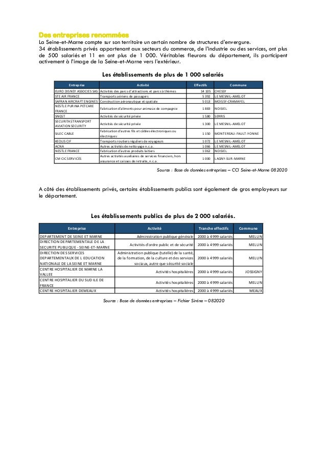 Entreprises caracteristiques maj082020 Slide 2