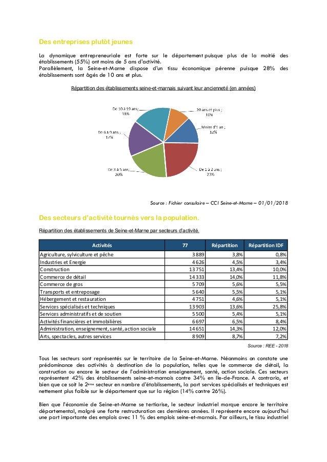 Entreprises caracteristiques maj082020 Slide 3