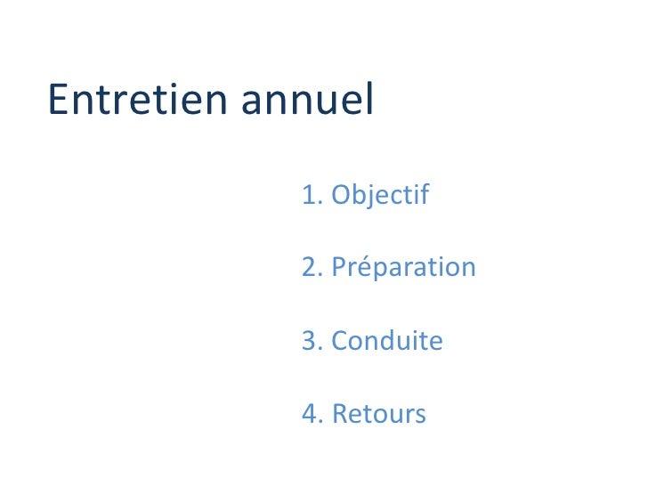 Entretienannuel<br />1. Objectif<br />2. Préparation<br />3. Conduite<br />4. Retours<br />