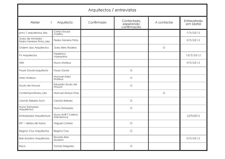 1                                                         Arquitectos / entrevistas         Atelier             |      Arq...