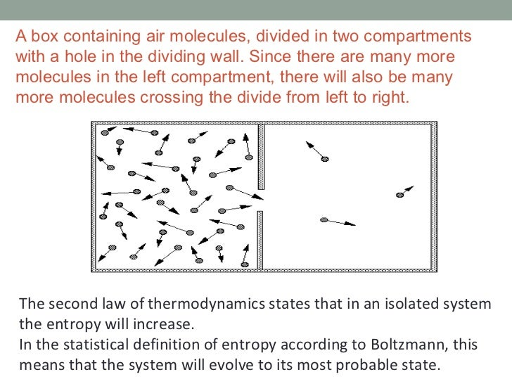 Powerpoint presentation on second law of thermodynamics evolution