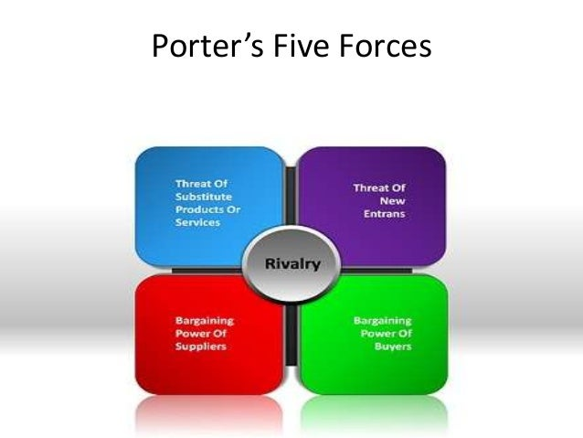 porters force model on reliance communication Porter's model of five competitive forces porters 5 forces model: porter's five forces model helps in the seven c's of effective business communication.