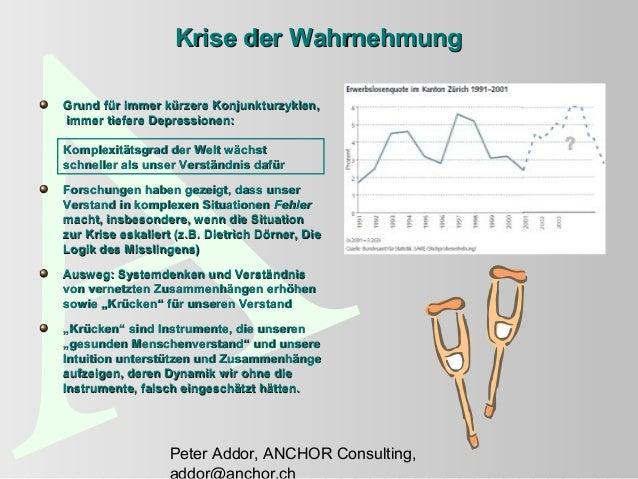 APeter Addor, ANCHOR Consulting, addor@anchor.ch Krise der WahrnehmungKrise der Wahrnehmung Grund für immer kürzere Konjun...