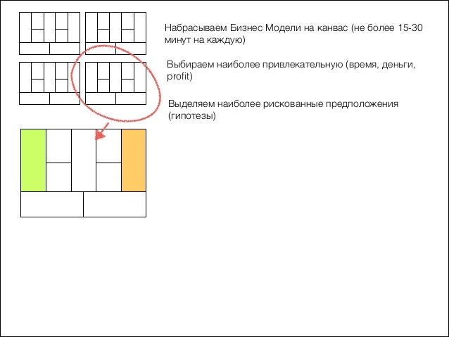 Илья Королев) ) e-mail: ikorolev@iidf.ru) linkedin: linkedin.com/in/ilyakorolev) facebook: facebook.com/ikorolev)  )  Star...