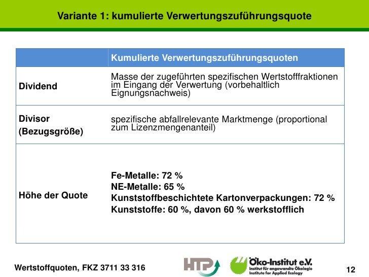Variante 1: kumulierte Verwertungszuführungsquote                       Kumulierte Verwertungszuführungsquoten            ...