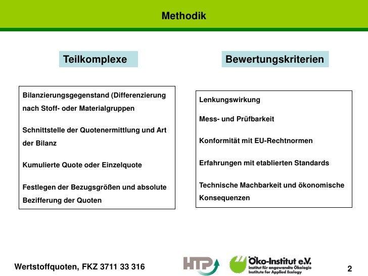 Methodik               Teilkomplexe                            Bewertungskriterien  Bilanzierungsgegenstand (Differenzieru...