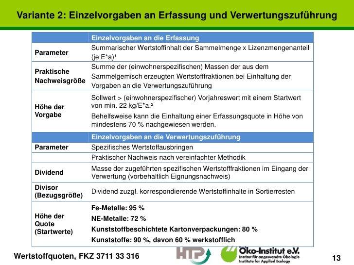 Variante 2: Einzelvorgaben an Erfassung und Verwertungszuführung                   Einzelvorgaben an die Erfassung        ...