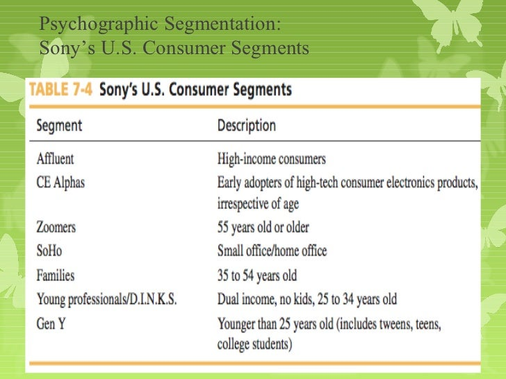 subway target segmentation Learn how your small business can use target marketing effectively by using the three most common kinds of market segmentation.