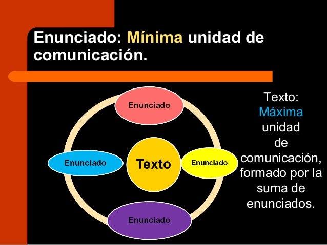 Enunciado: Mínima unidad de comunicación. Texto: Máxima unidad de comunicación, formado por la suma de enunciados.