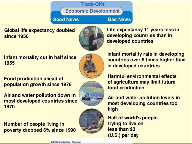developing and improving environmental problems Environment and health in developing countries  environmental factors are a root cause of a significant burden of death,  particularly in developing countries.