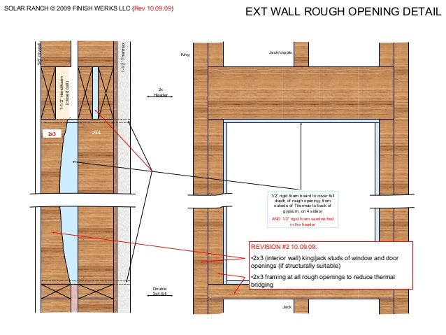 Double Wall Construction Details : Interior wall construction building with structural brick