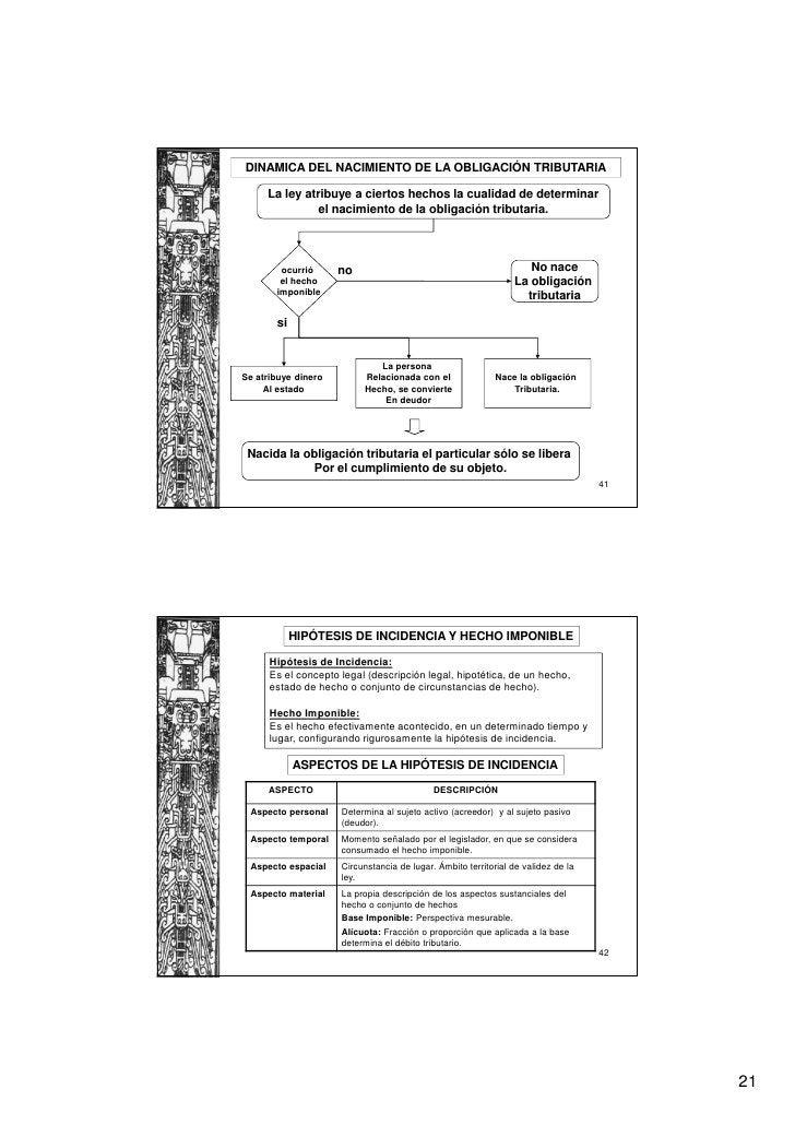 DINAMICA DEL NACIMIENTO DE LA OBLIGACIÓN TRIBUTARIA     La ley atribuye a ciertos hechos la cualidad de determinar        ...