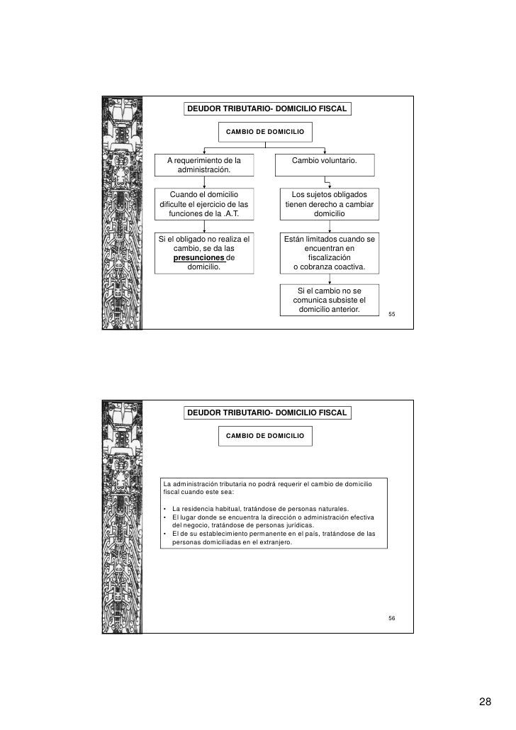 DEUDOR TRIBUTARIO- DOMICILIO FISCAL                     CAMBIO DE DOMICILIO  A requerimiento de la                    Camb...