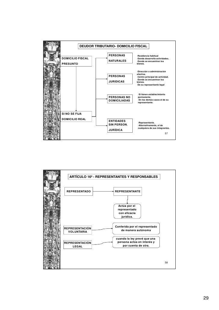 DEUDOR TRIBUTARIO- DOMICILIO FISCAL                          PERSONAS             -Residencia habitualDOMICILIO FISCAL    ...