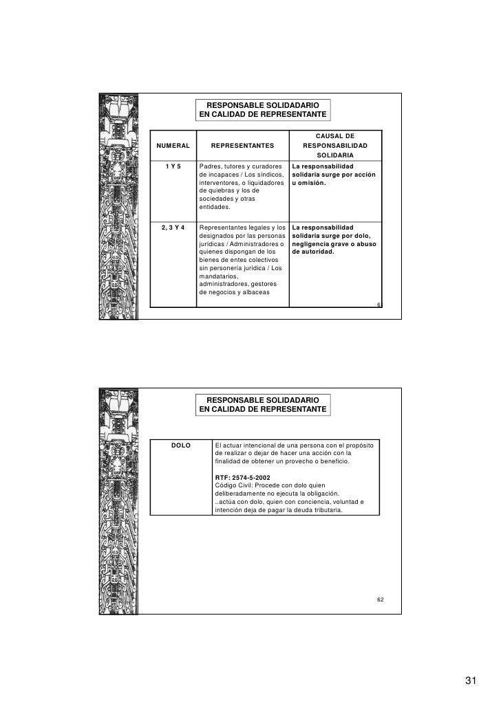 RESPONSABLE SOLIDADARIO            EN CALIDAD DE REPRESENTANTE                                                  CAUSAL DEN...