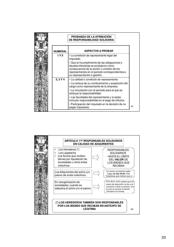 PROBANZA DE LA ATRIBUCIÓN            DE RESPONSABILIDAD SOLIDARIANUMERAL                   ASPECTOS A PROBAR  1Y5       • ...