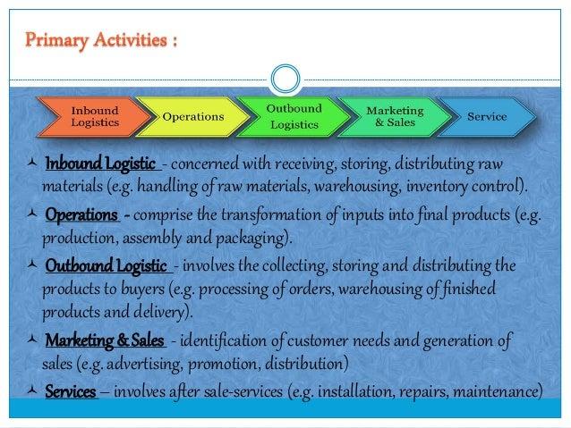 what is environmental scanning pdf