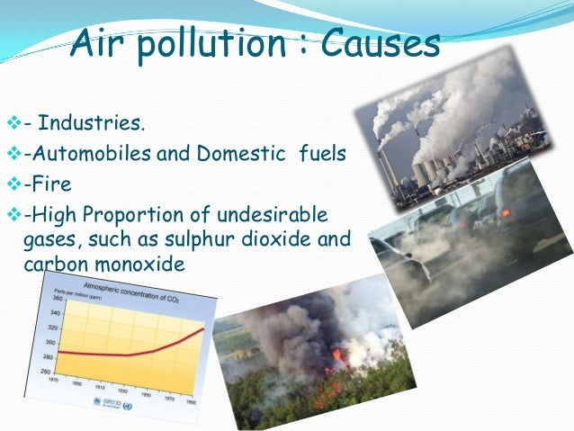 an analysis of the topic of air pollution contamination and hazardous environment Water and air pollution soil contamination including some hazardous wastes additional information on this topic may be obtained from the following resources.