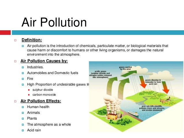 causes and effect of pollution in Table of contents i introduction ii types of air pollution iii effects of air pollution on the lungs iv damages v cost vi.