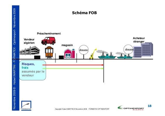 Environement financier des op rations du commerce international mo - Definition de franco de port ...