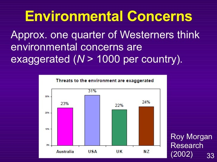 what is environmental psychology Environmental psychology high impact list of articles ppts journals 9370.