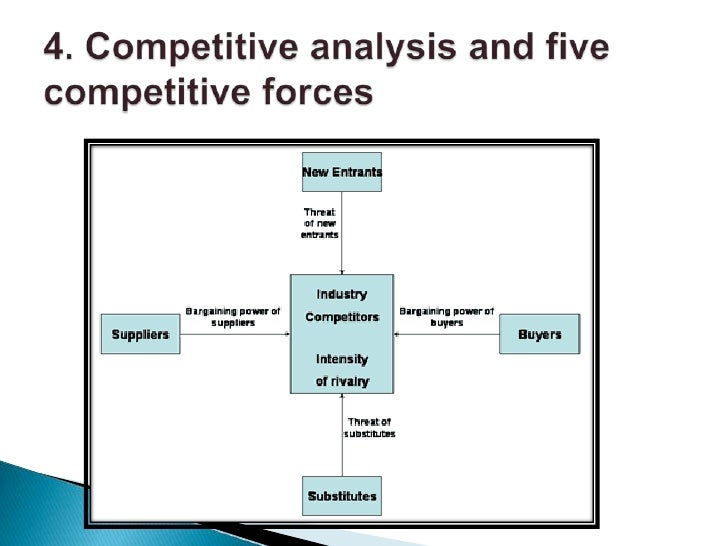 Environmental analysis – Microsoft Competitive Analysis