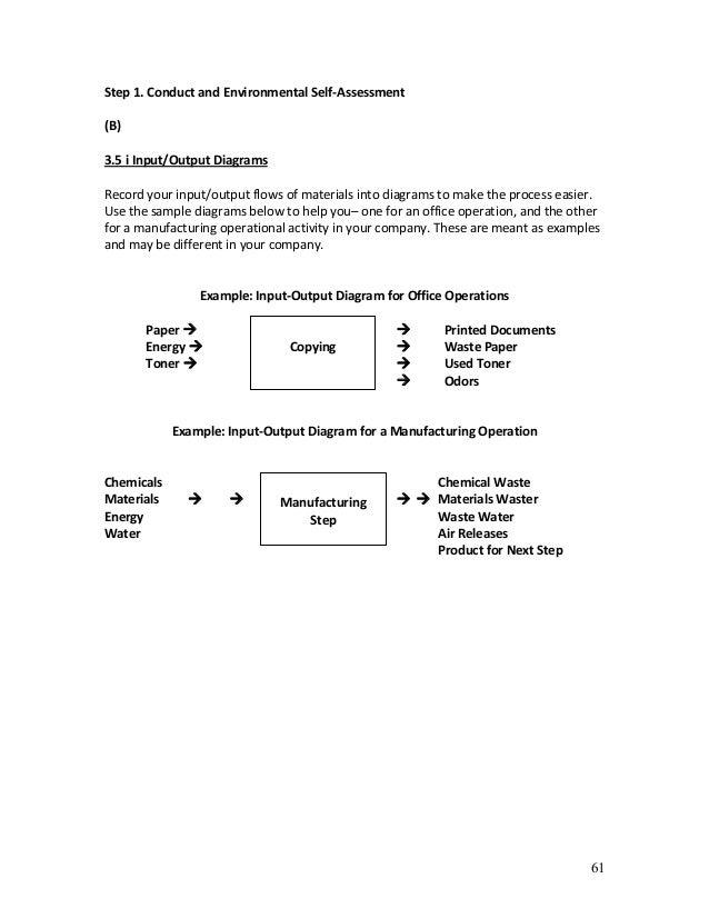 environmental and social management system manual