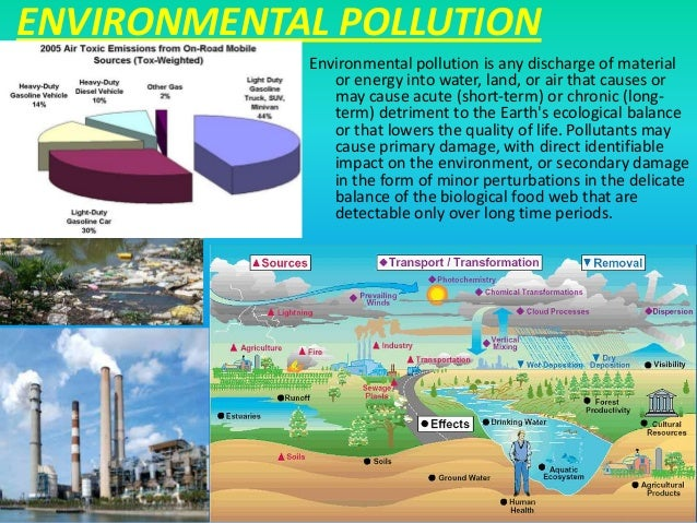 environmental chemistry 398chemistry unit 14 environmental chemistry the world has achieved brilliance without wisdom, power without conscience.