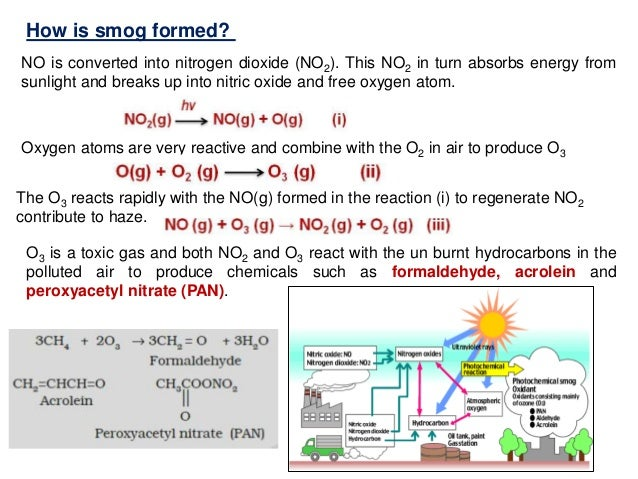 Environmental chemistry lecture_unit_xiv_neet_jee