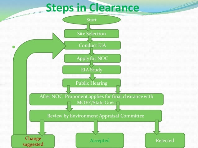 impact of the environmental clearance of The environmental impact assessment overview of the eia process2 but in some instances, an environmental clearance.