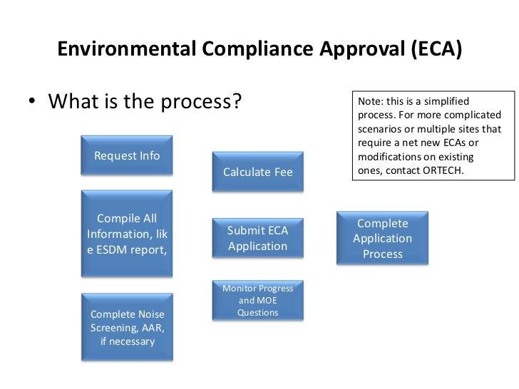 Environmental Compliance ...