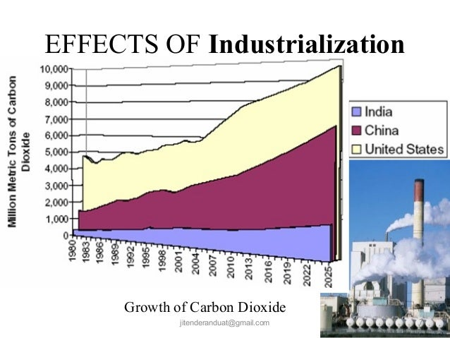 effects of industrialization on the environment In this article matthew white explores the industrial revolution which changed the landscape and  please consider the environment before.
