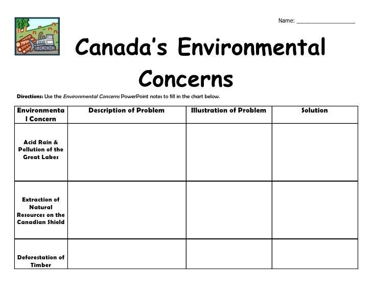 Name: ___________________                             Canada's Environmental                              Concerns Directi...