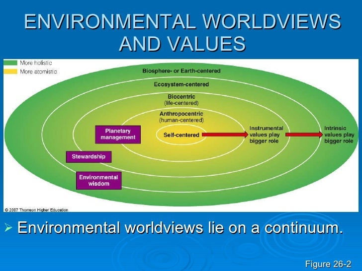 a role of the environmental ethics What role can planetary boundaries play in reshaping the human-earth relationship the academic field of environmental ethics grew up in response to the work of.