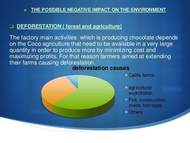 S THE POSSIBLE NEGATIVE IMPACT ON THE ENVIRONMENT  DEFORESTATION ( forest and agriculture) The factory main activities wh...