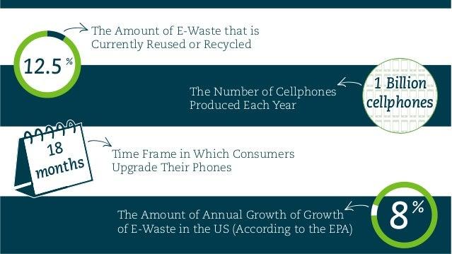 Environmental Impact Slide 3