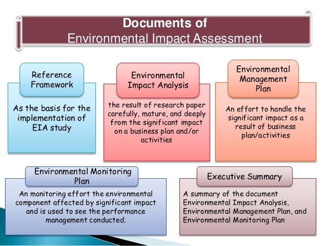 Environmental impact assessment for groundwater environmental sciences essay