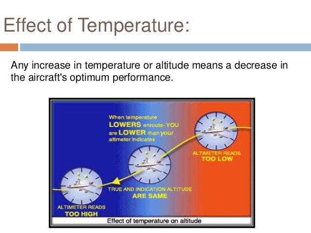 Effect of Temperature: Any increase in temperature or altitude means a decrease in the aircraft's optimum performance.