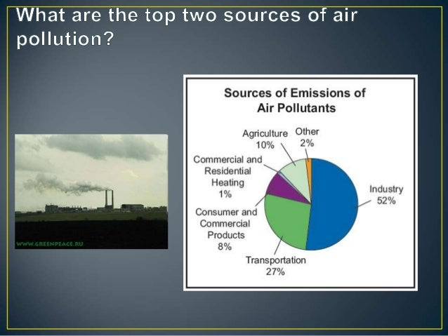 an overview of the issue of acid rain a type of air pollution Acid pollution in rain decreased with emissions, long-term study shows date: november 17, 2011 source: university of illinois at urbana-champaign.