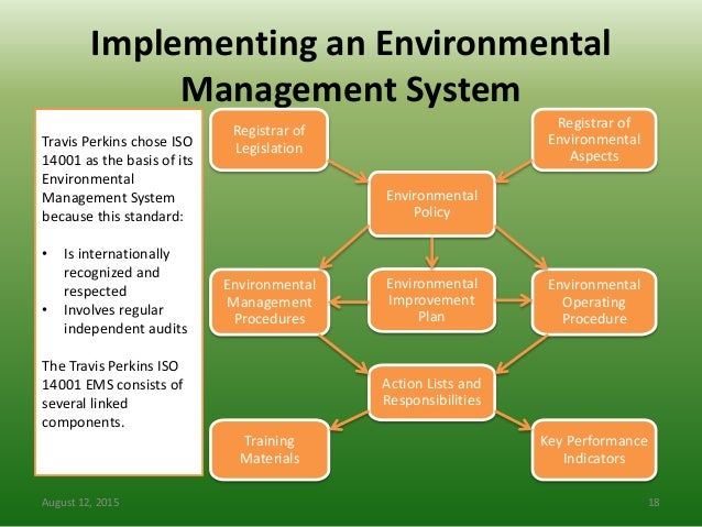 Essay on environmental management system